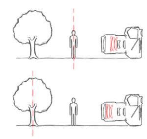 Skizze zu Fokussierung aus Buch Fotografieren lernen